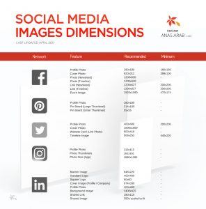 أبعاد صور مواقع التواصل الاجتماعي